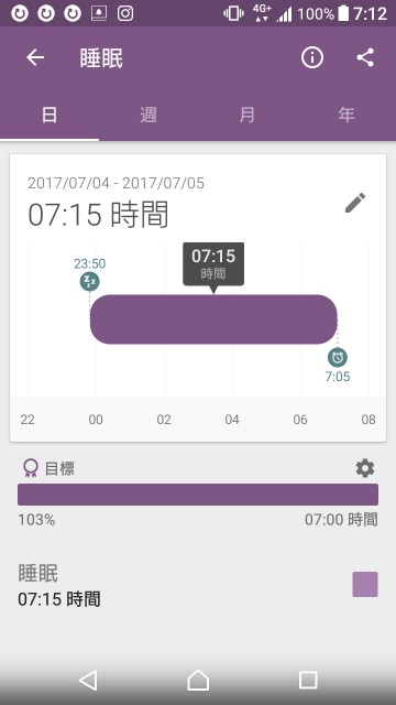 f:id:taebo0721:20170705200017j:image