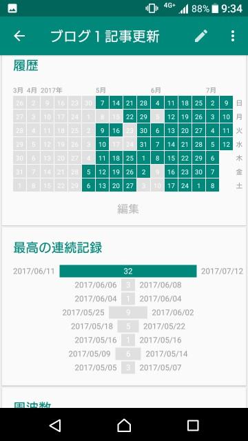 f:id:taebo0721:20170712093451j:image