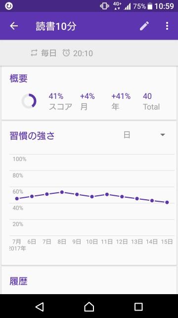 f:id:taebo0721:20170715110122j:image