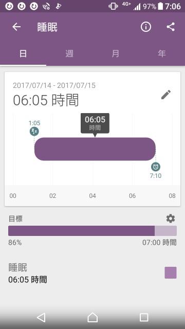 f:id:taebo0721:20170716065656j:image