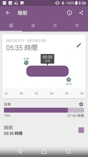 f:id:taebo0721:20170719074827j:image