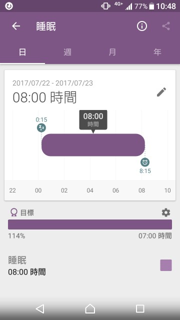 f:id:taebo0721:20170724104829j:image