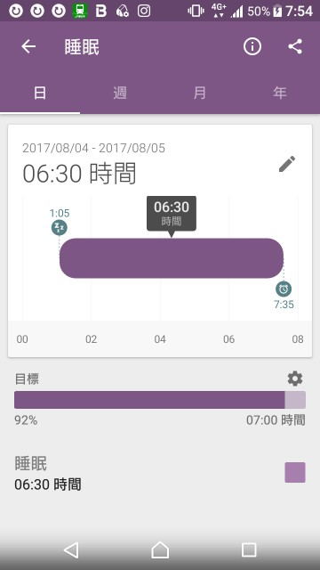 f:id:taebo0721:20170806125217j:image