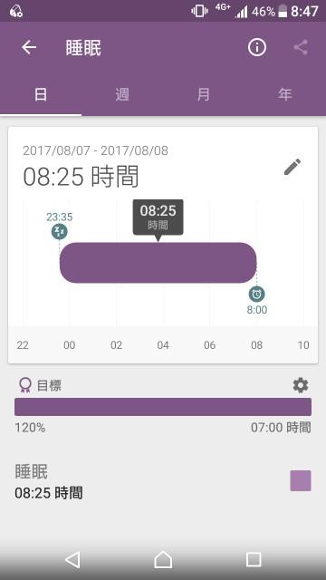 f:id:taebo0721:20170810171814j:image