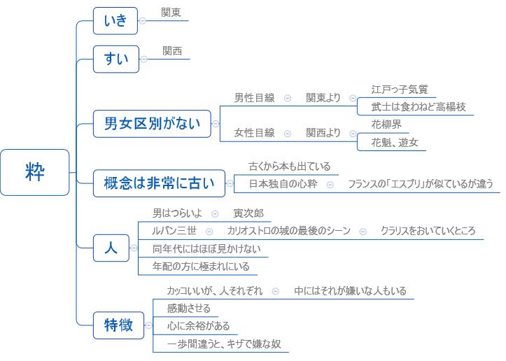 f:id:taguchi-s-t:20161201044125p:plain