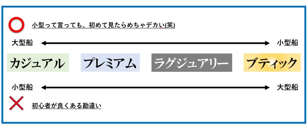 f:id:taguchi-s-t:20170822091947p:plain