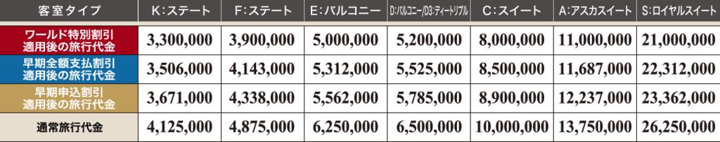 f:id:taguchi-s-t:20171120154629p:plain