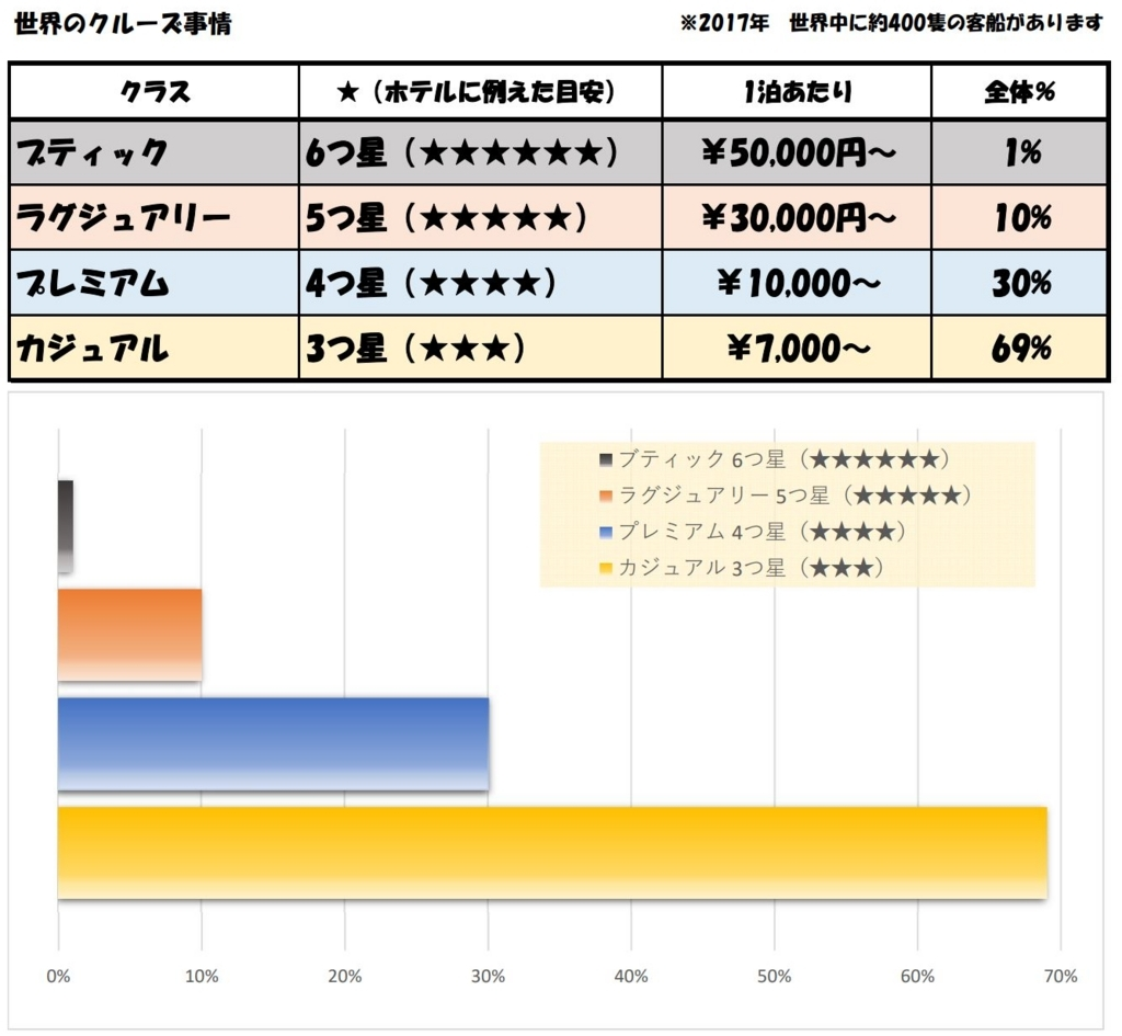 f:id:taguchi-s-t:20171121130401j:plain