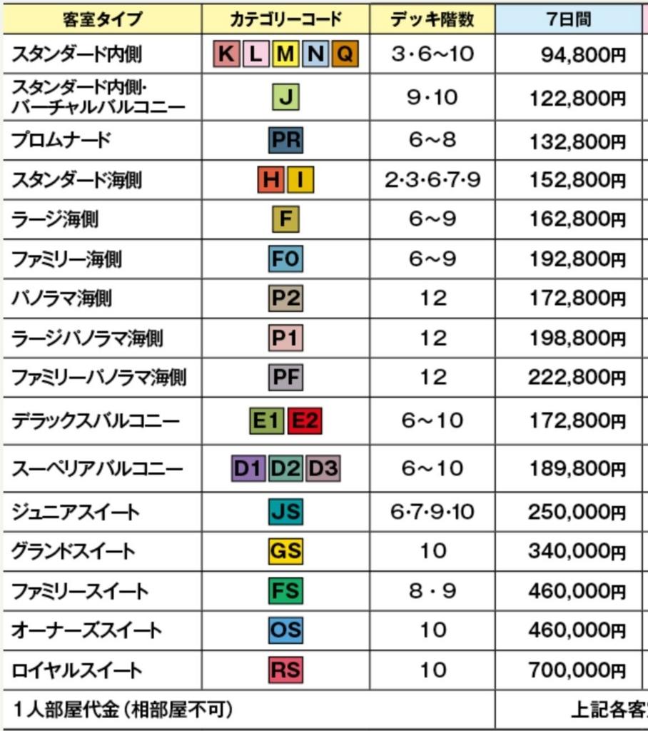 f:id:taguchi-s-t:20171122214022j:plain
