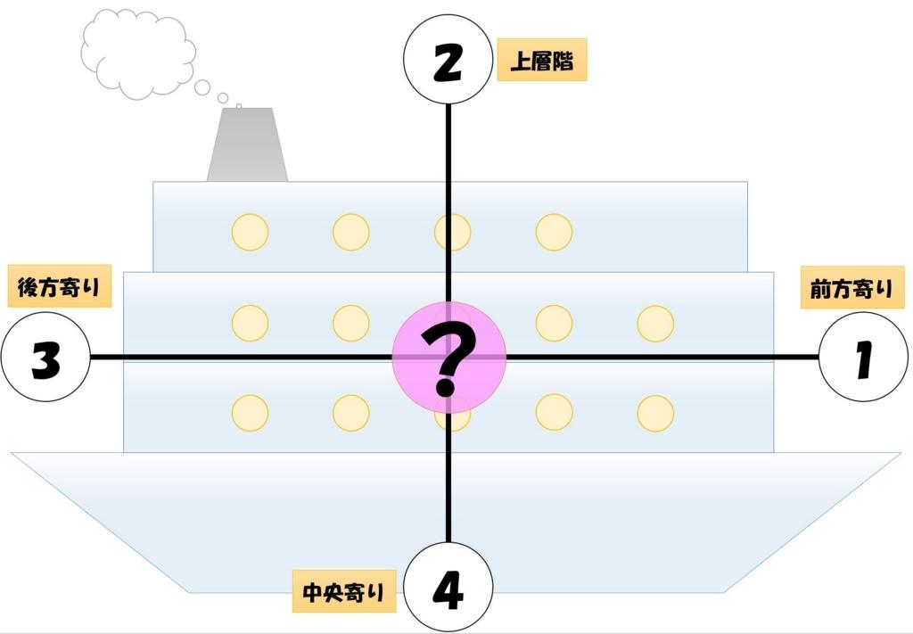 f:id:taguchi-s-t:20171123023857j:plain
