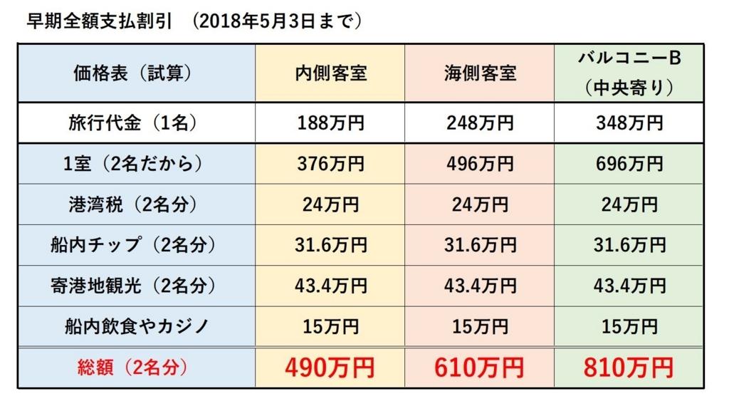 f:id:taguchi-s-t:20171127172901j:plain