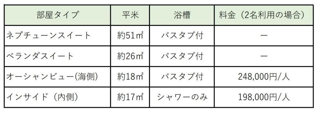 f:id:taguchi-s-t:20171203025646j:plain