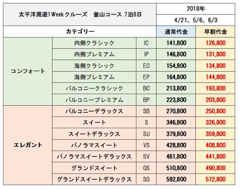 f:id:taguchi-s-t:20171205032514j:plain