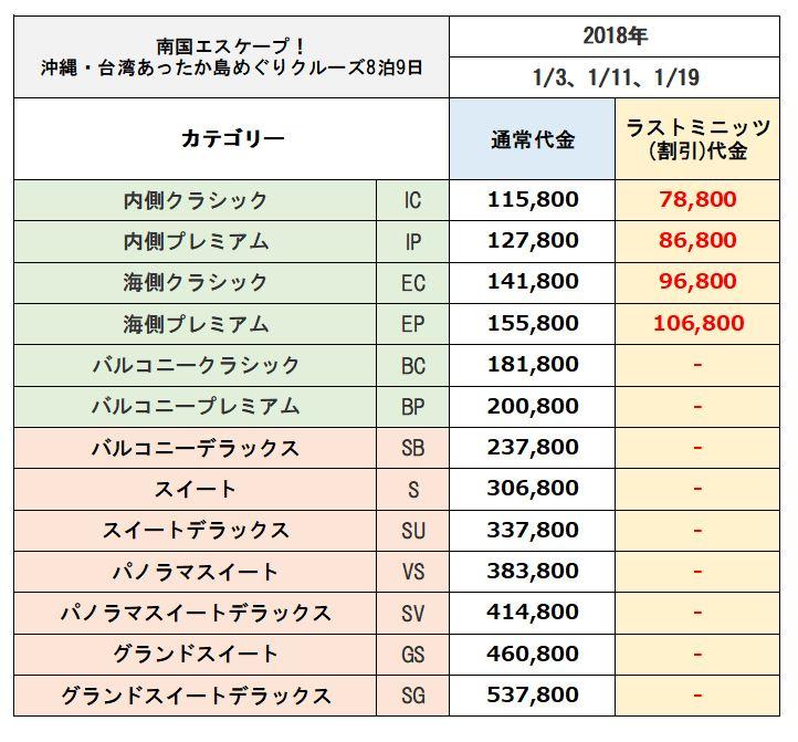 f:id:taguchi-s-t:20171205033710j:plain