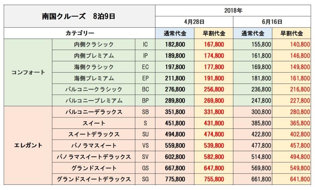 f:id:taguchi-s-t:20171205041258j:plain