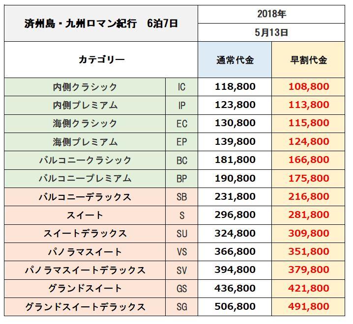 f:id:taguchi-s-t:20171205043353j:plain