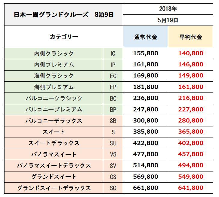 f:id:taguchi-s-t:20171205044657j:plain