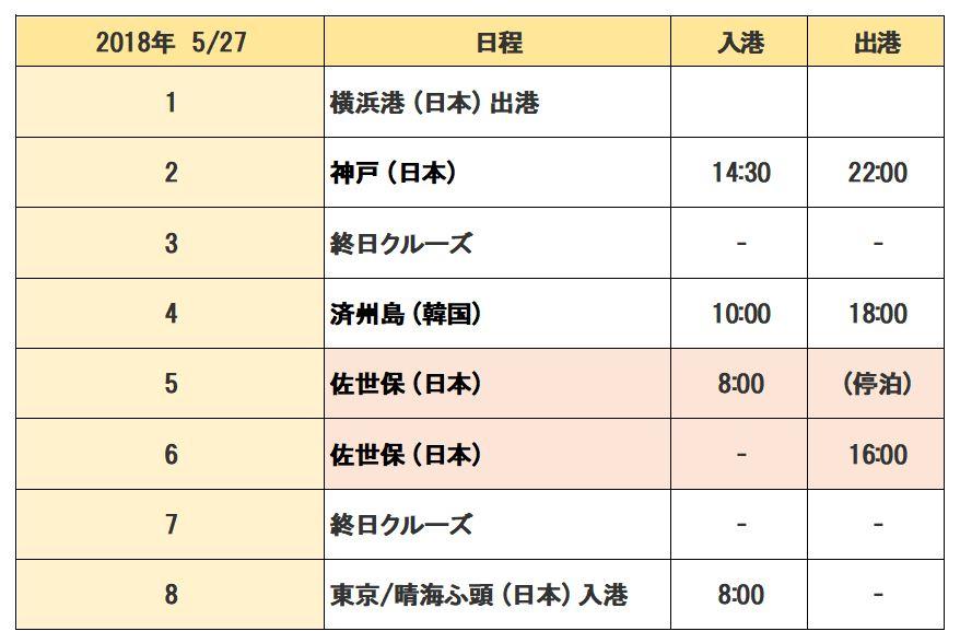 f:id:taguchi-s-t:20171205050133j:plain