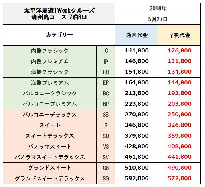 f:id:taguchi-s-t:20171205050550j:plain