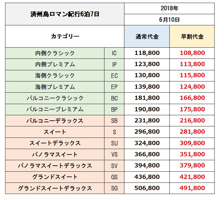 f:id:taguchi-s-t:20171205051517j:plain