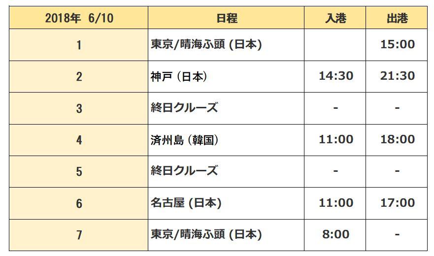 f:id:taguchi-s-t:20171205051924j:plain