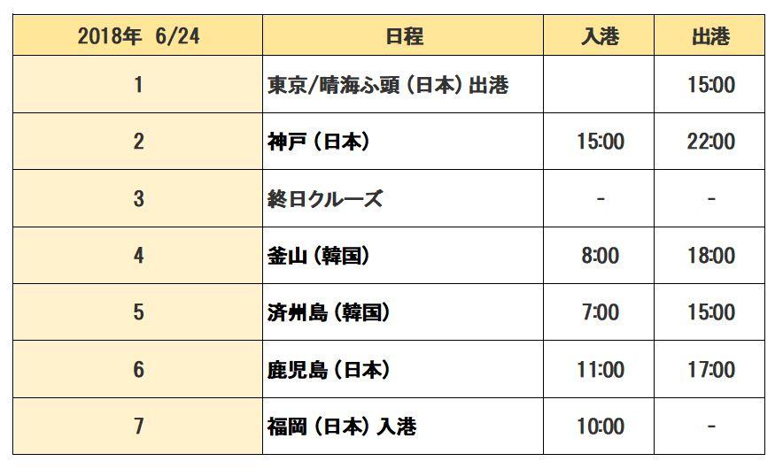 f:id:taguchi-s-t:20171205053132j:plain