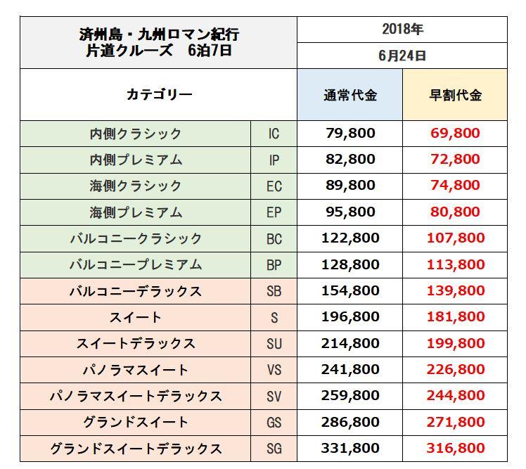 f:id:taguchi-s-t:20171205053148j:plain