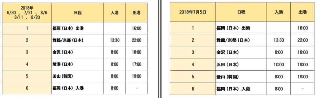 f:id:taguchi-s-t:20171205061104j:plain