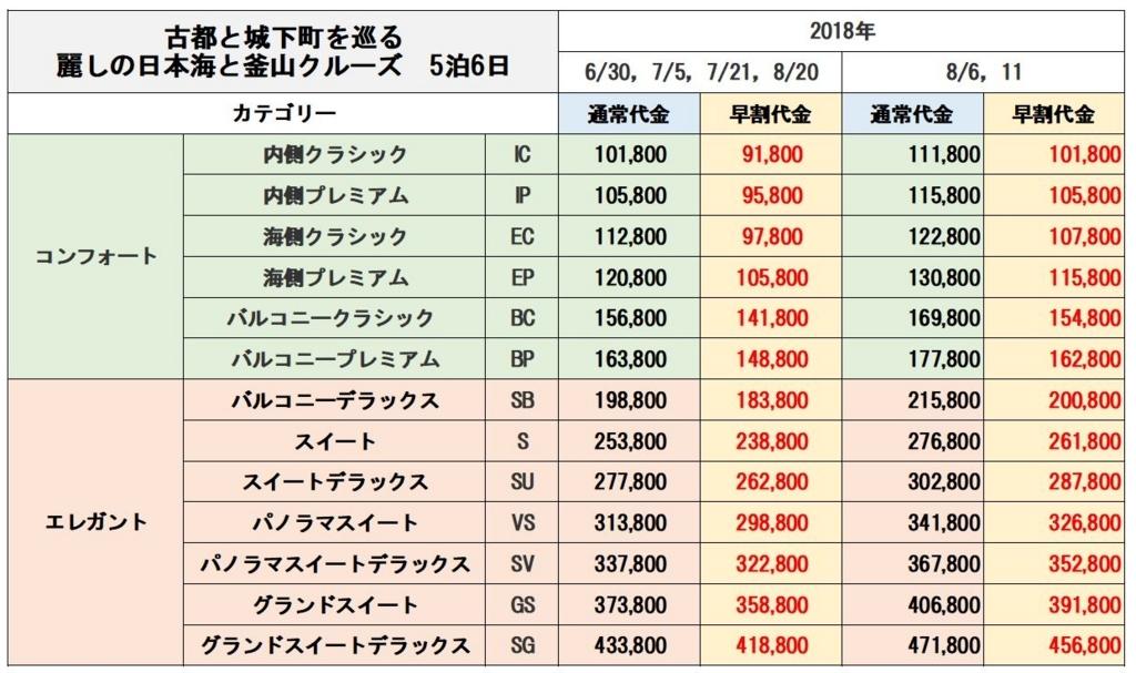 f:id:taguchi-s-t:20171205061135j:plain