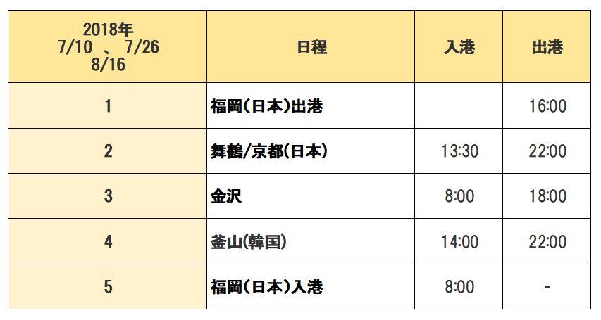 f:id:taguchi-s-t:20171205063542j:plain