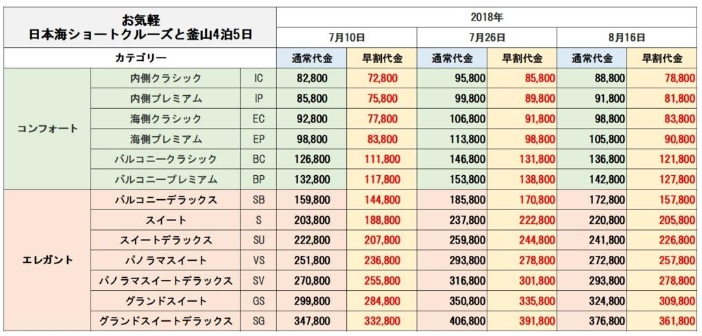 f:id:taguchi-s-t:20171205063558j:plain