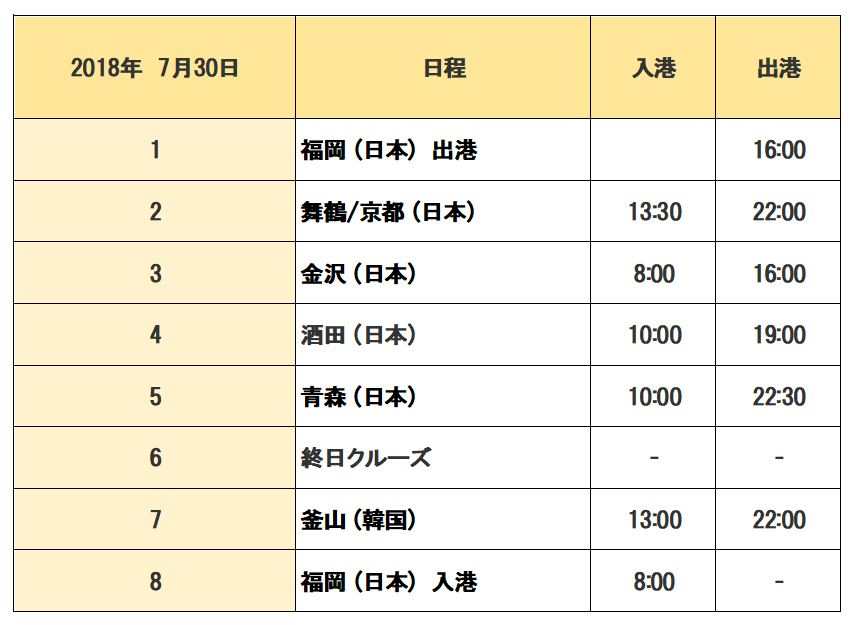 f:id:taguchi-s-t:20171205071442j:plain