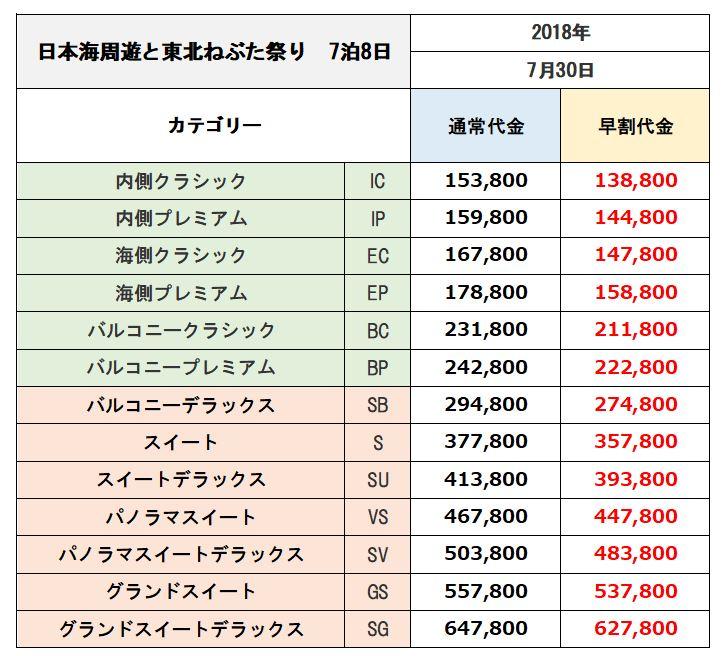 f:id:taguchi-s-t:20171205071503j:plain