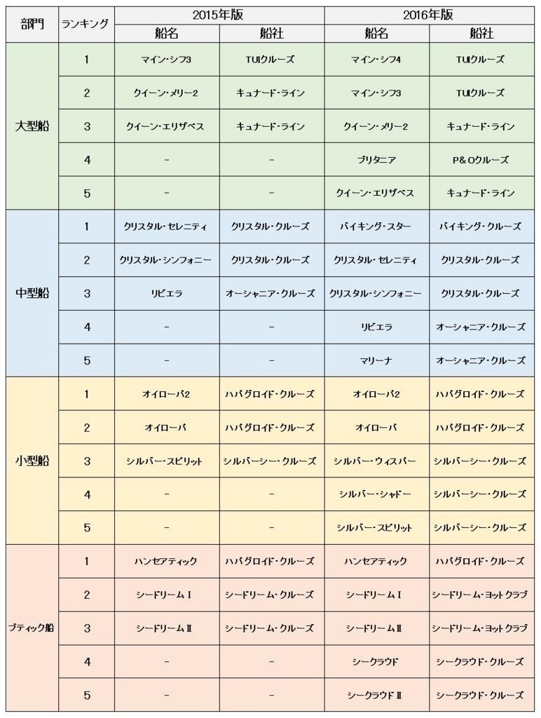f:id:taguchi-s-t:20180105160038j:plain