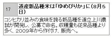 イメージ 27