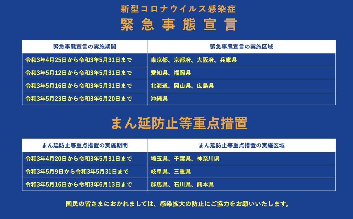 f:id:taguchifamily:20210523182259p:plain