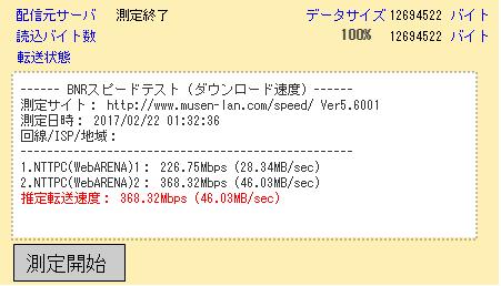 WR8500の有線LAN下りスピードテスト結果