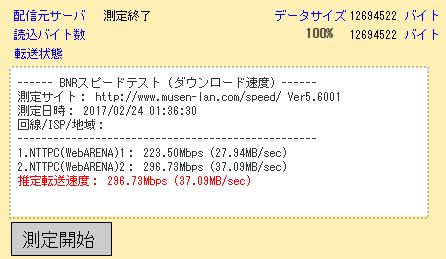 WG2600HPの有線LAN下りスピードテストの結果