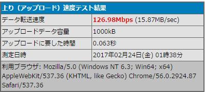WG2600HPの有線LAN上りスピードテストの結果