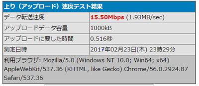 WR8500とノートPCでの上り速度結果