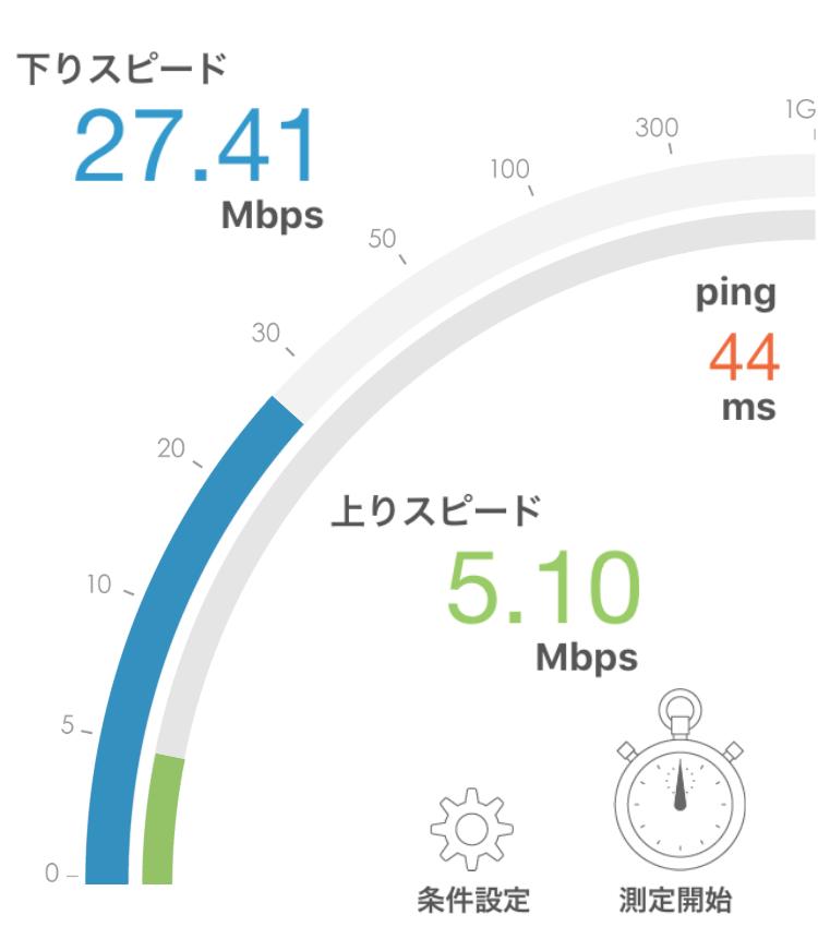 UQモバイル・13時ごろの通信速度結果