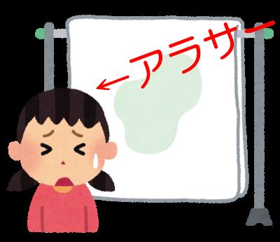 f:id:taguchikun:20170516123710p:plain