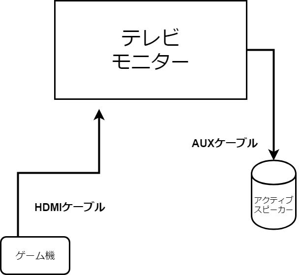 f:id:taguchikun:20180522173550p:plain