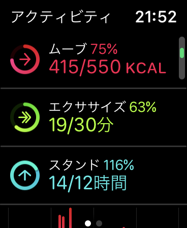 Apple Watch Series4のアクティビティ画面