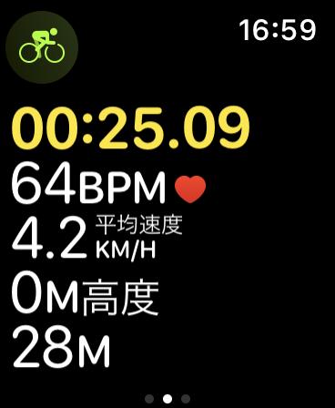 Apple Watch Series4のワークアウト画面