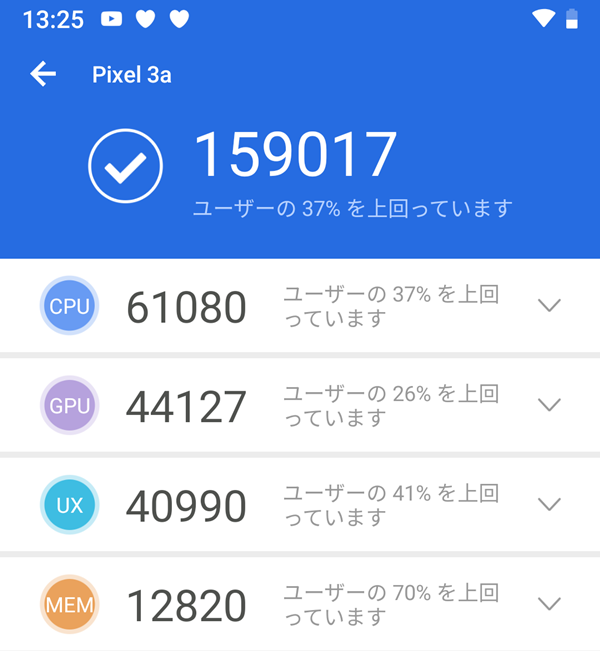Google Pixel 3aのベンチマーク結果
