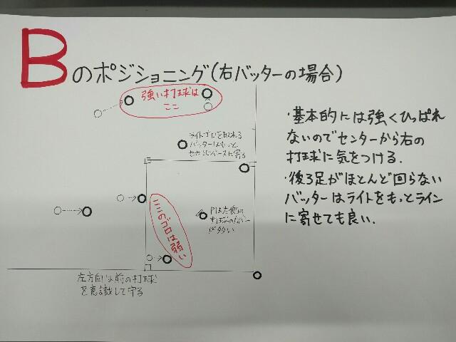 f:id:taguchizu:20180802135036j:image