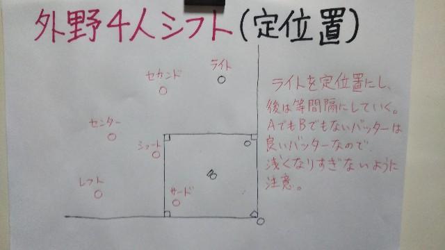 f:id:taguchizu:20200103195313j:image