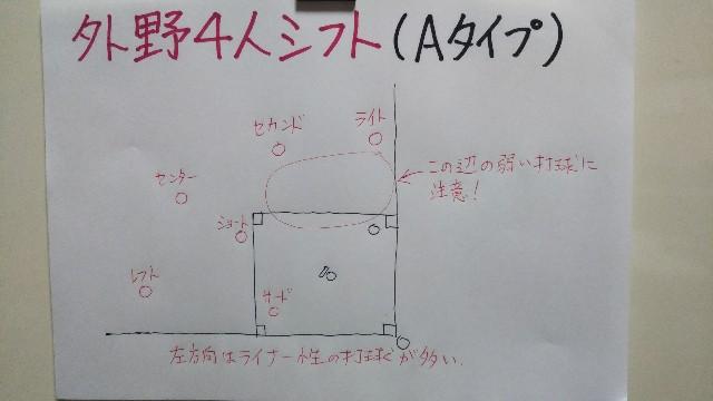 f:id:taguchizu:20200103195336j:image