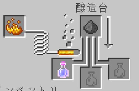 f:id:tai_haru:20180125204138p:plain